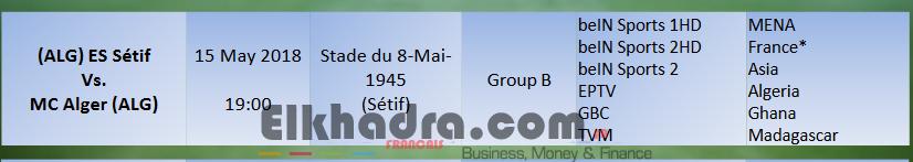 ES Sétif - MC Alger : Liste des diffuseurs 2