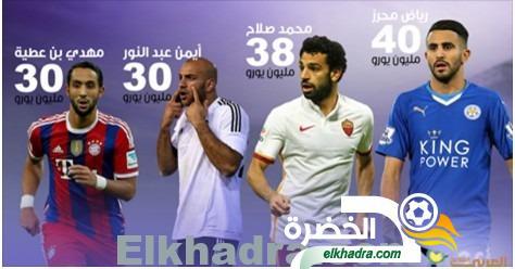 الجزائري محرز أغلى لاعب عربي...و يتفوق على صلاح و بن عطية 29