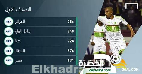 المنتخب الجزائري في التصنيف الاول لقرعة تصفيات كأس العالم 2018 24