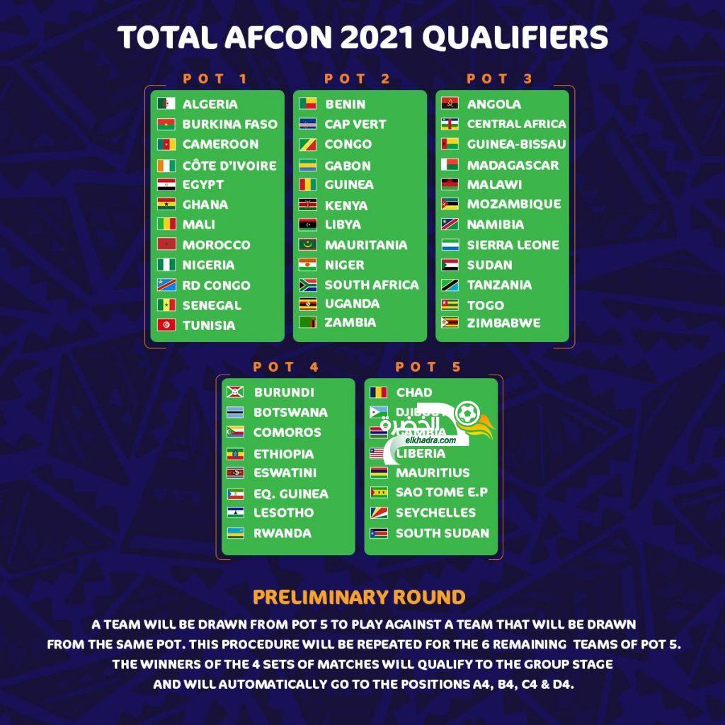 إعلان تصنيفات المنتخبات المشاركة في تصفيات كأس أمم إفريقيا 2021 25