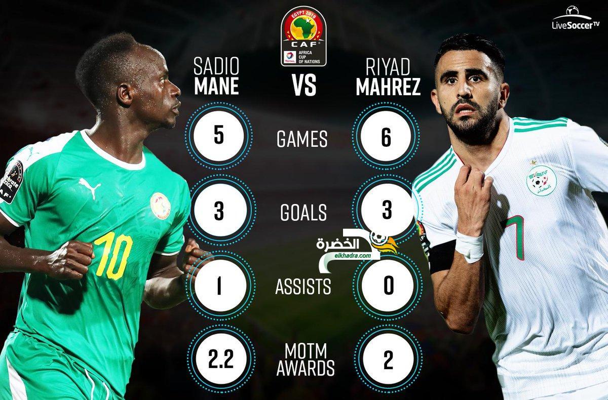 محرز وساديو ماني الأكثر بروزا في كأس أمم افريقيا 2019 24