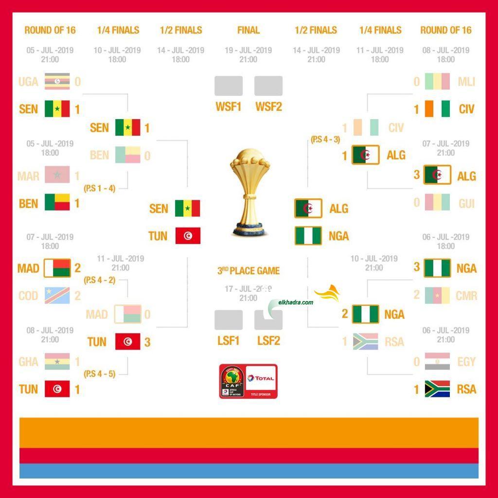 برنامج نصف نهائي كأس أمم افريقيا 2019 بتوقيت الجزائر 25