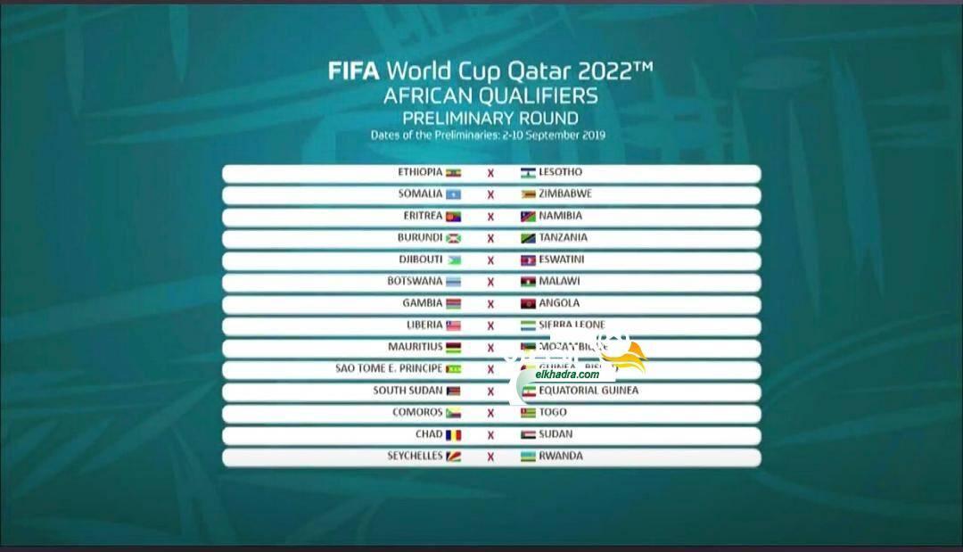 نتائج قرعة الدور التمهيدي للتصفيات الإفريقية المؤهلة لكأس العالم قطر 2022 30