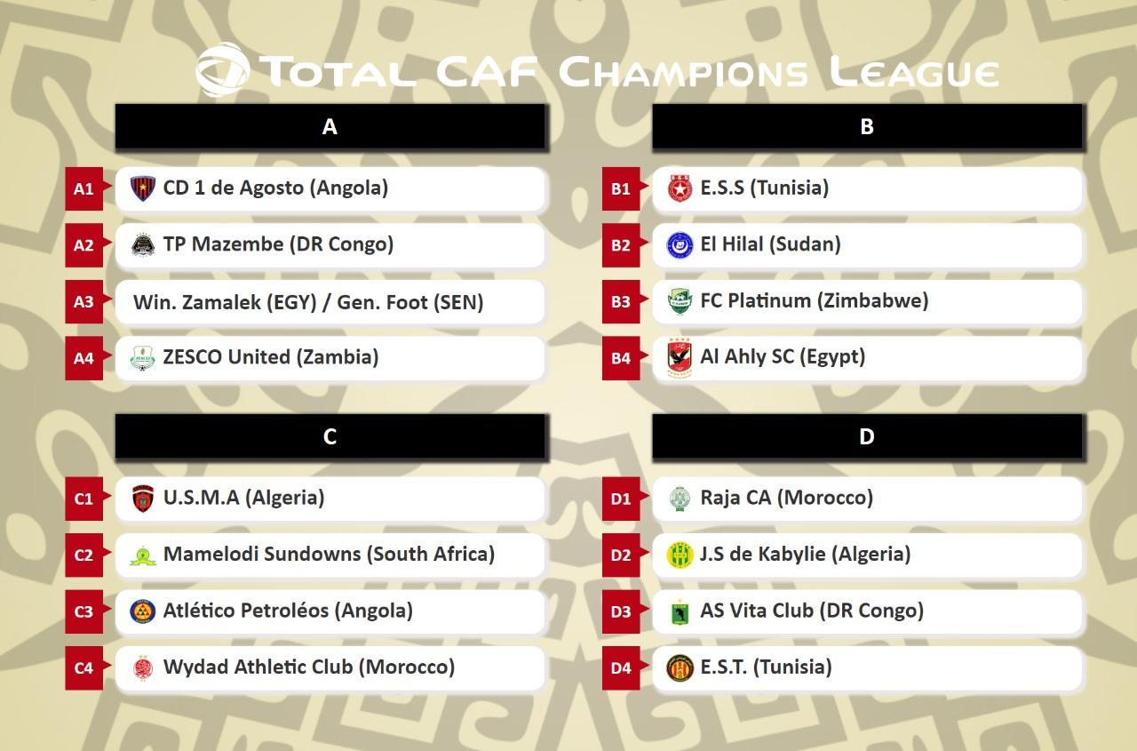 نتائج قرعة دور المجموعات لرابطة أبطال إفريقيا موسم 2019 - 2020 34