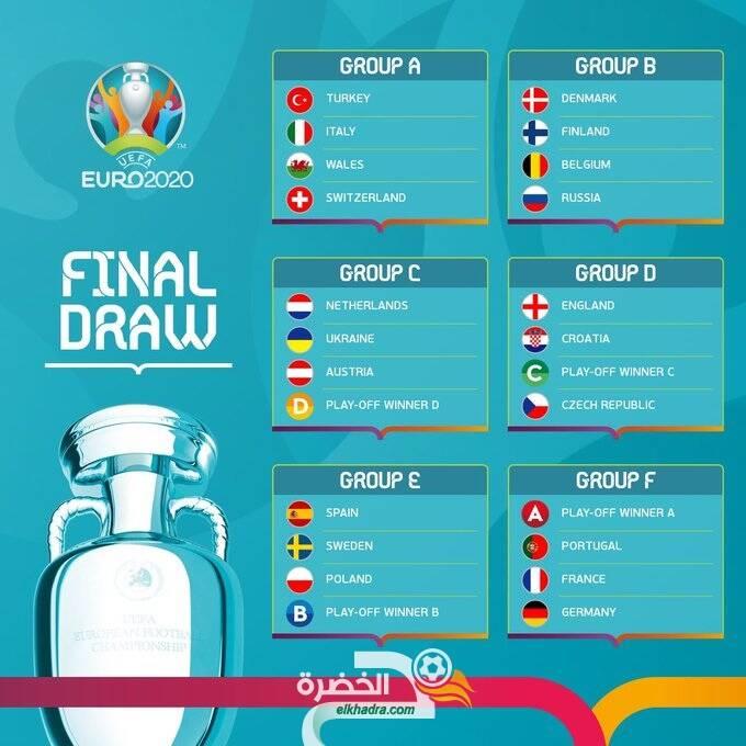 """نتائج قرعة نهائيات بطولة كأس أوروبا لكرة القدم """"يورو 2020"""" 29"""