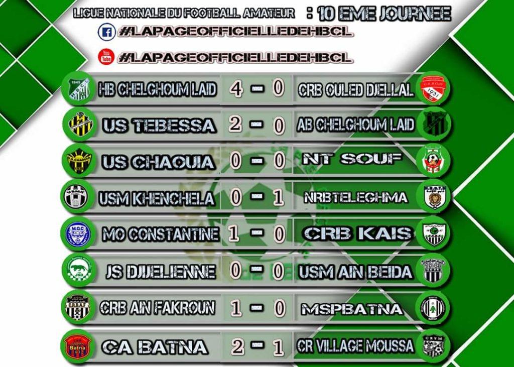 نتائج وترتيب بطولة القسم الوطني الثاني هواة مجموعة الشرق بعد الجولة 10 25
