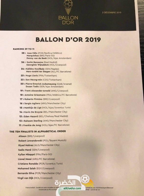 رياض محرز ضمن قائمة 10 في الكرة الذهبية 2019 Ballon Dor 25