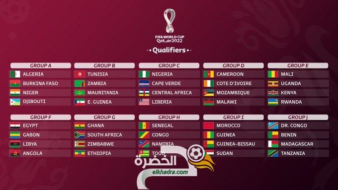 تصفيات كاس العالم 2022 :الجزائر في المجموعة الاولى مع بوركينافاسو، النيجر، وجيبوتي 26