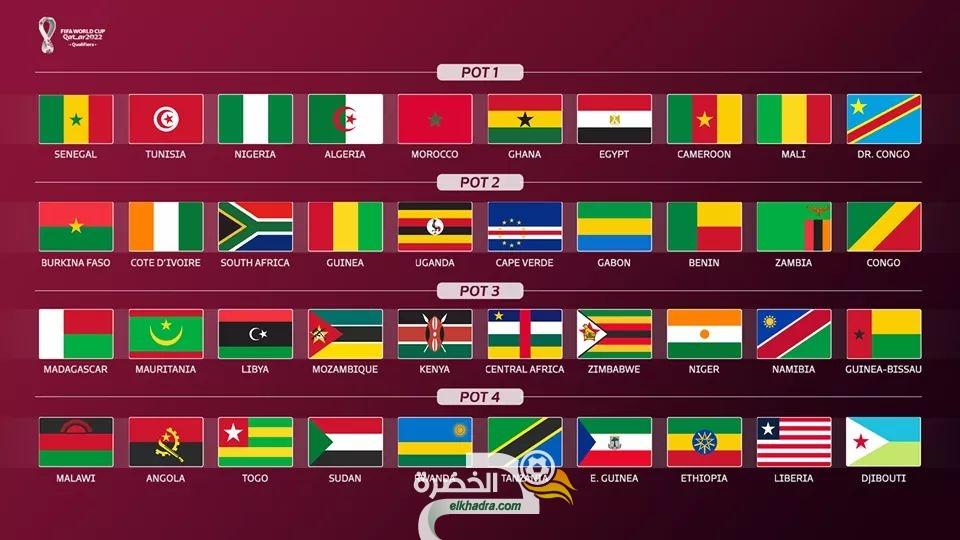 المنتخب الوطني في التصنيف الأول في التصفيات الإفريقية المؤهلة لمونديال قطر 2022 24