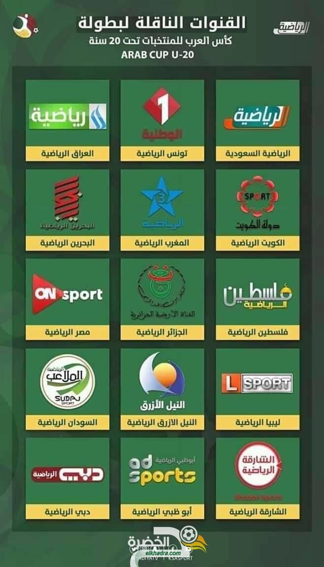 تعرف على القنوات الناقلة للبطولة العربية للمنتخبات تحت 20 سنة 30