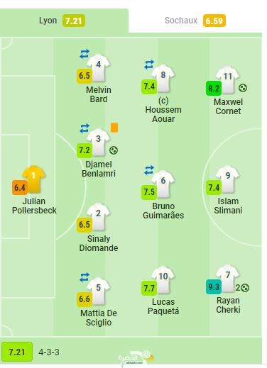 تنقيط سليماني وبن عمري في مباراة اليوم ضد سوشو 27