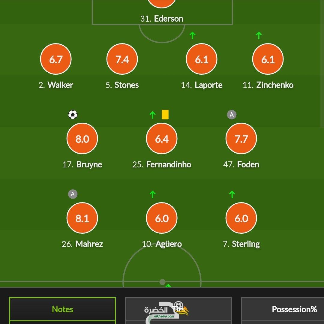 تنقيط محرز و بن سبعيني في مباراة اليوم محرز افضل نقطة بعد اداء رائع 23