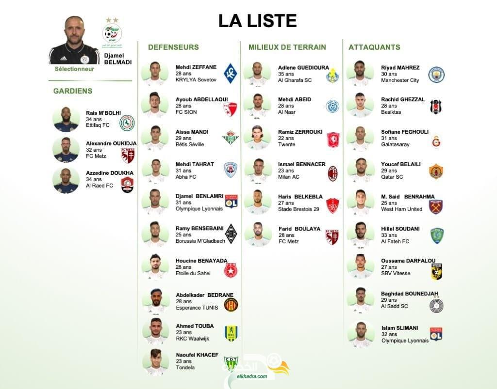 قائمة المنتخب الجزائري لمواجهتي زامبيا وبوتسوانا 1