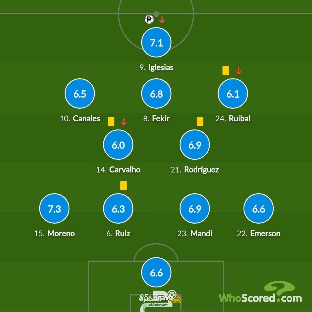 تنقيط عيسى ماندي اليوم في مباراة التشي ضد ريال بتيس 1
